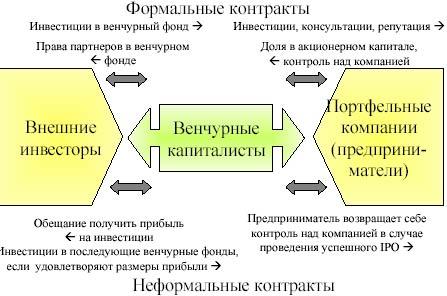 как поделить уставной капитал на троих тексты