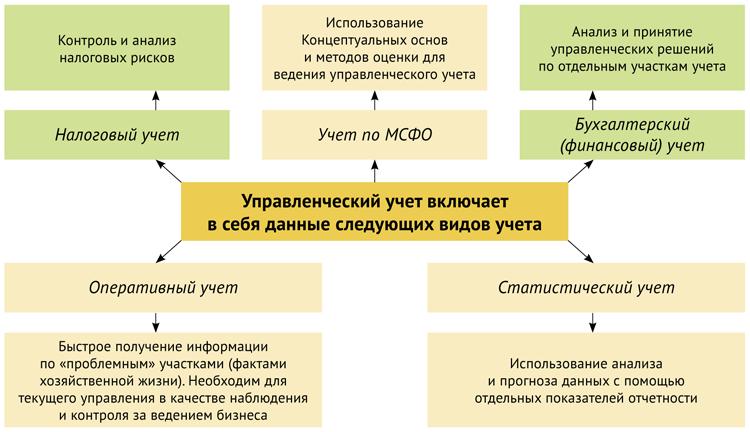 Поведенческие факторы яндекс Сиреневая улица (деревня Пучково) реклама подработка в интернете